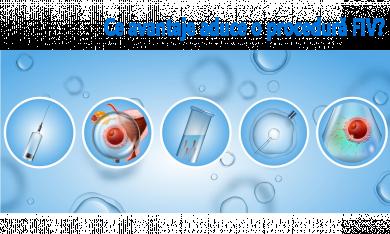 Ce avantaje aduce o procedură FIV?